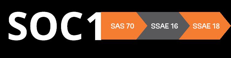 SOC 1: SAS 70, SSAE 16, SSAE 18